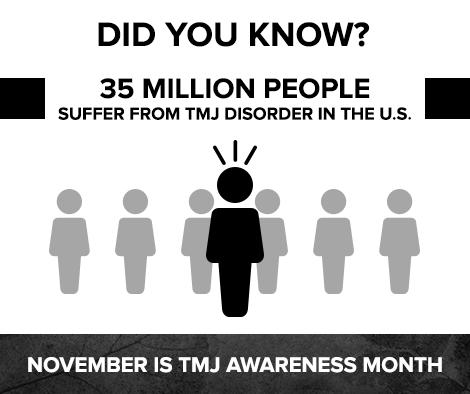TMJ Awareness Month